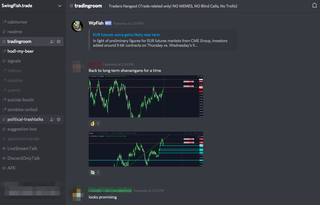 Forex day trading chat room