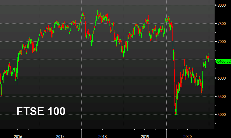 2020 was a wild year in European equity trading