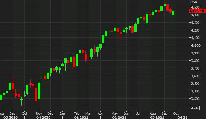 US stocks finish largely unchanged